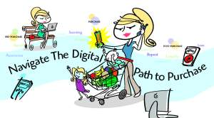 The Digital Path to Purchase